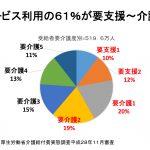 %e3%82%b9%e3%83%a9%e3%82%a4%e3%83%8919