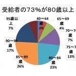 %e3%82%b9%e3%83%a9%e3%82%a4%e3%83%8905