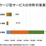 %e3%82%b9%e3%83%a9%e3%82%a4%e3%83%8921
