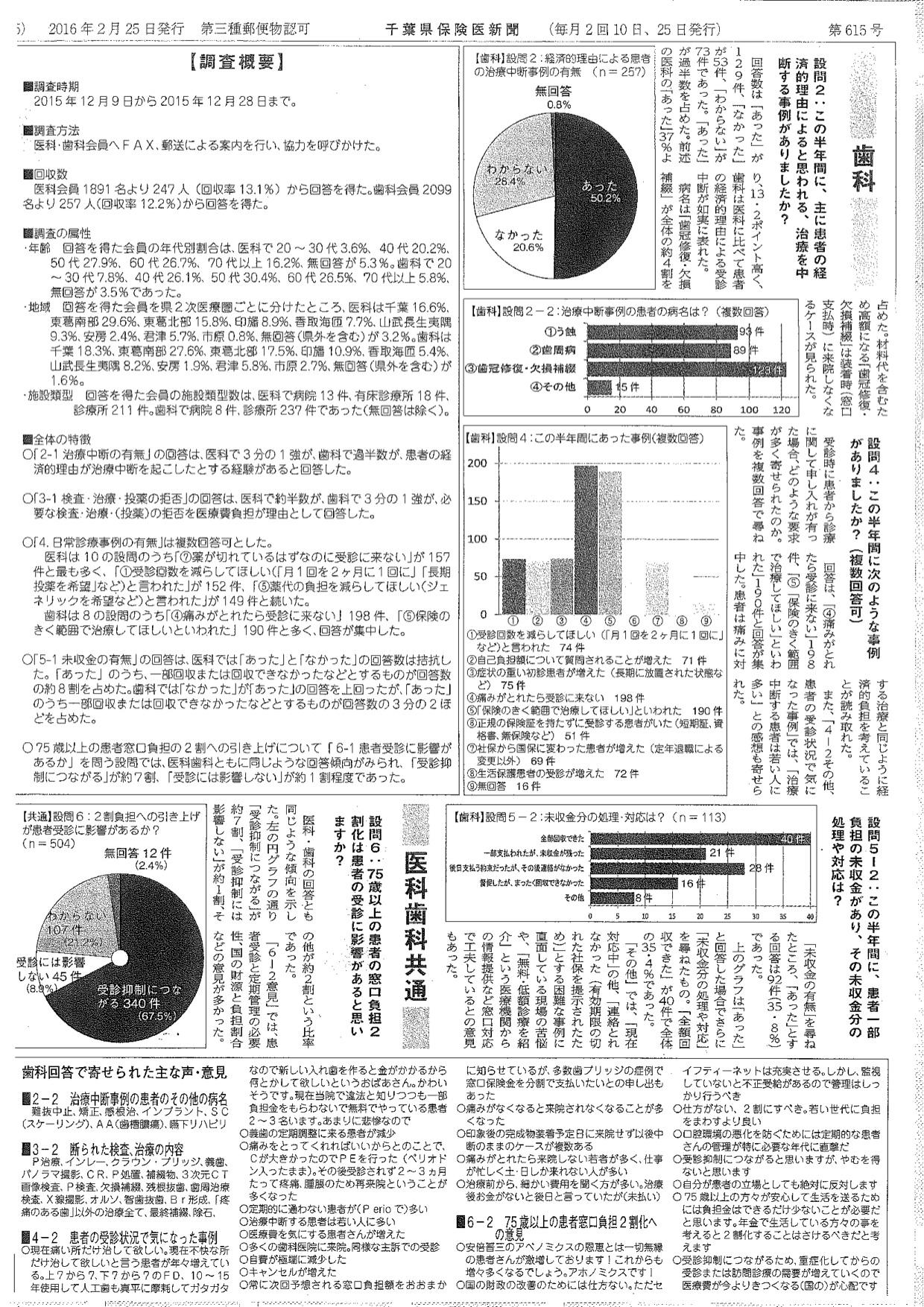 %e5%8d%83%e8%91%89%e7%9c%8c%e4%bf%9d%e9%99%ba%e5%8c%bb%e6%96%b0%e8%81%9e%e8%a8%98%e4%ba%8b%ef%bc%88%e5%8f%97%e8%a8%ba%e5%ae%9f%e6%85%8b%e8%aa%bf%e6%9f%bb%e7%b5%90%e6%9e%9c%ef%bc%89-2